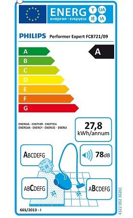 Aspirateur Philips - Performer Expert FC8721 - Etiquette Energétique