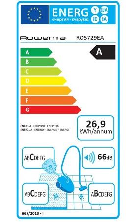 Aspirateur Rowenta - RO5729EA Silence Force Extreme Compact - Etiquette Energetique