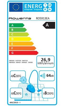 Aspirateur Rowenta - RO5913EA Silence Force Extreme - Etiquette Energetique