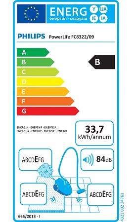 Aspirateur Philips - PowerLife FC8322 - Etiquette Energetique
