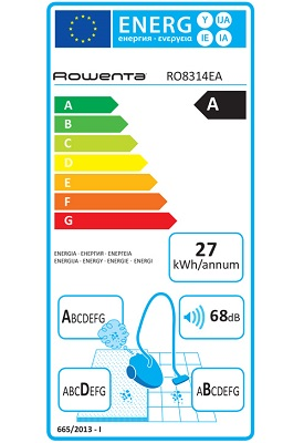 Aspirateur Rowenta - Silence Force Multi Cyclonic RO8314EA - Etiquette Energie