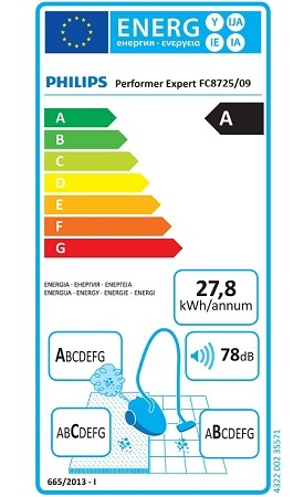 Aspirateur Philips - Performer Expert FC8725 - Etiquette Energetique