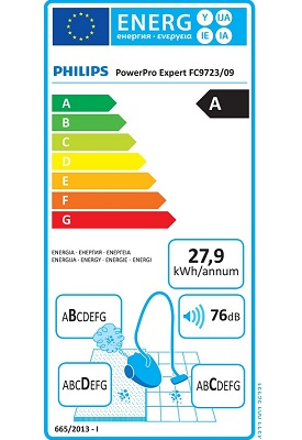 Aspirateur Philips - PowerPro Expert FC9723 - Etiquette Energetique