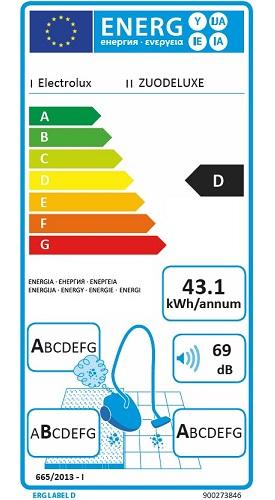 Aspirateur Electrolux - UltraOne ZUODELUXE - Etiquette Energétique