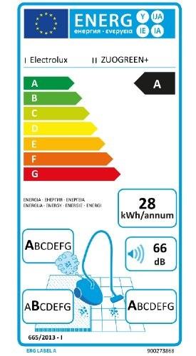 Aspirateur Electrolux - UltraOne ZUOGREEN+ - Etiquette Energetique