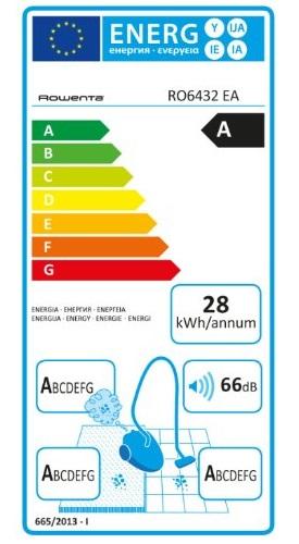 Aspirateur Rowenta - Silence Force 4A RO6432EA - Etiquette Energie