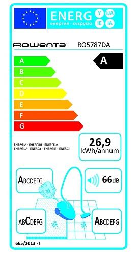 Aspirateur Rowenta - Silence Force Extreme Compact RO5787DA - Etiquette Energétique