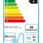 Electrolux – AEG – USENERGY+