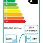 Electrolux – UltraSilencer ZEN ZUSGREEN58