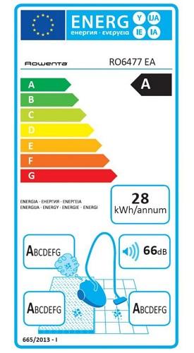 Aspirateur Rowenta - Silence Force 4A RO6477EA Animal Care - Etiquette Energetique