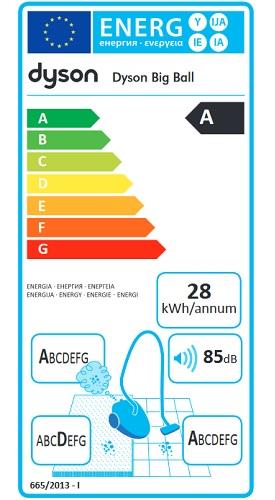 Aspirateur Dyson - Big Ball MultiFloor+ - Etiquette Energétique