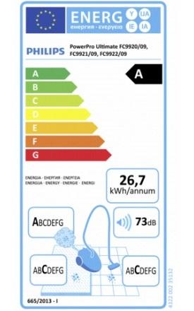Aspirateur Philips - PowerPro Ultimate FC9921 - Etiquette Energétique