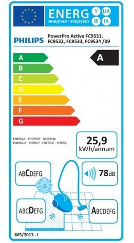 Aspirateur Philips - PowerPro Active FC9533 - Etiquette Energétique