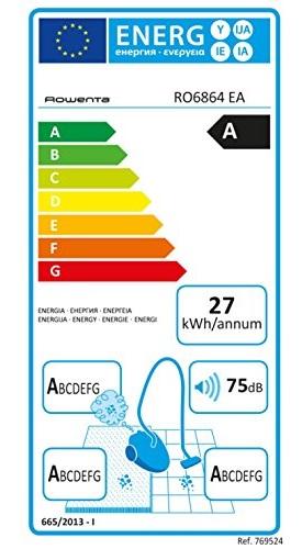 Aspirateur Rowenta - X-Trem Power Home&Car RO6864EA - Etiquette Energétique
