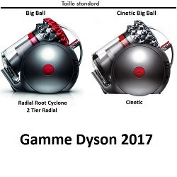 Gamme Dyson – Mars 2017