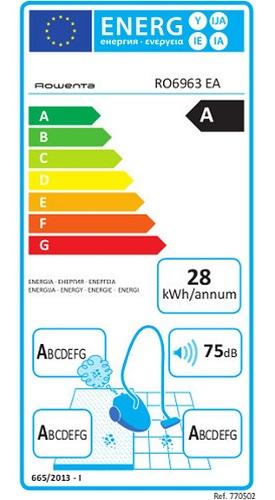 Aspirateur Rowenta - X-Trem Power Cyclonic Home&Car RO6963EA - Etiquette energétique