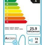 Electrolux – Silent Perfomer Cyclonic ZSPCSILENT