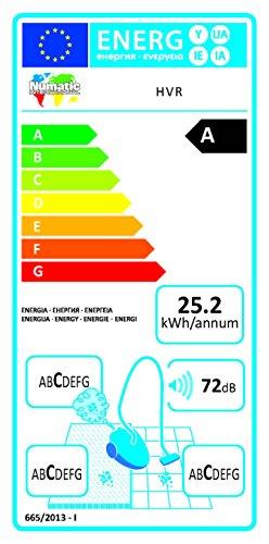 Aspirateur Numatic - Henry HVR200-11 - Etiquette Energétique