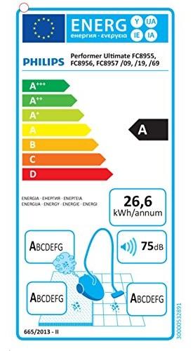 Aspirateur Philips - Performer Ultimate FC8955 - Etiquette Energétique