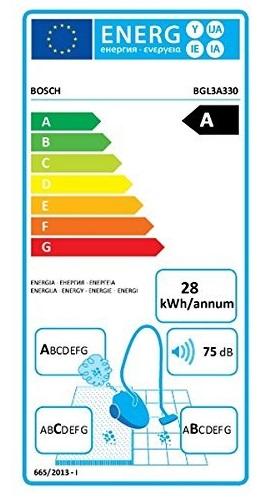 Aspirateur Bosch - BGL3A330 - Etiquette Energétique