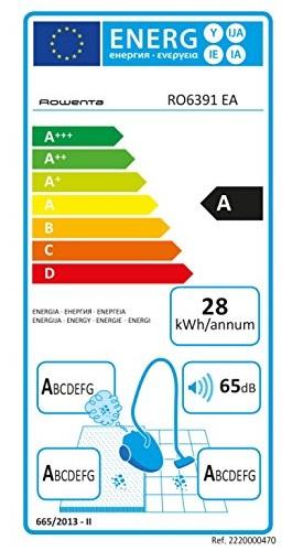 Aspirateur Rowenta - Silence Force Compact 4A RO6391EA - Etiquette Energétique