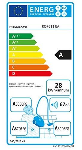 Aspirateur Rowenta - Silence Force Cyclonic 4A RO7611EA - Etiquette Energétique