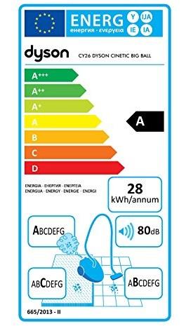 Aspirateur Dyson - Cinetic Big Ball MultiFloor 2 - Etiquette Energétique