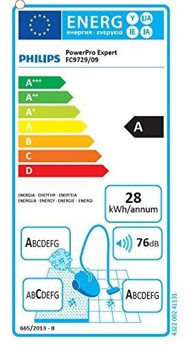 Aspirateur Philips - PowerPro Expert FC9729 - Etiquette Energétique
