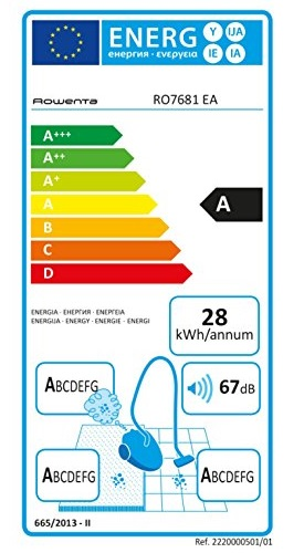 Aspirateur Rowenta - Silence Force Cyclonic 4A RO7681EA - Etiquette Energétique
