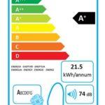 Electrolux – UltraFlex EUF8ANIMAL