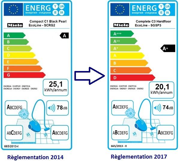 Etiquette Energetique - Comparaison 2014 2017