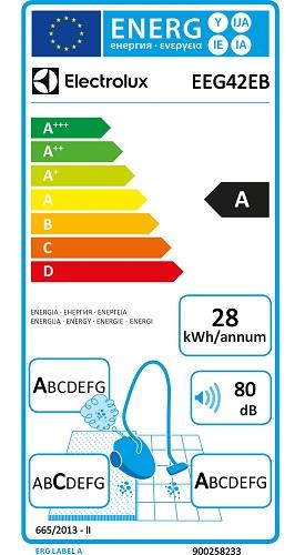 Aspirateur Electrolux - EasyGo EEG42EB - Etiquette Energétique