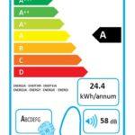 Electrolux – UltraSilencer EUS8ALRGY