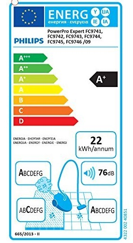 Aspirateur Philips - PowerPro Expert FC9745 - Etiquette Energétique