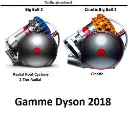 La gamme Dyson – Novembre 2018 thumbnail