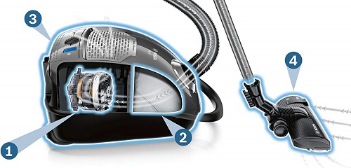 Aspirateur Bosch - BGL45500