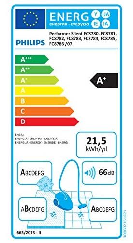 Aspirateur Philips - Performer Silent FC8786 - Etiquette Energétique