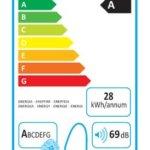 Siemens – Q4.0 SilencePower Allergy VSQ4G332